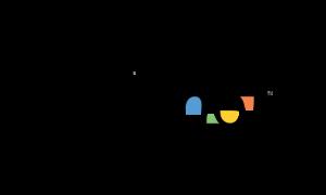 Microsoft(R) ASP.NET AJAX